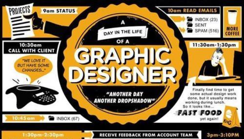 디자이너라면 공감할만한 재미있는 포스터